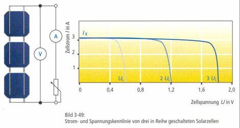 176 Reihenschaltung von Zellen oder Modulen | Photovoltaik Österreich