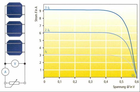 177 Parallelschaltung von Zellen oder Modulen | Photovoltaik Österreich