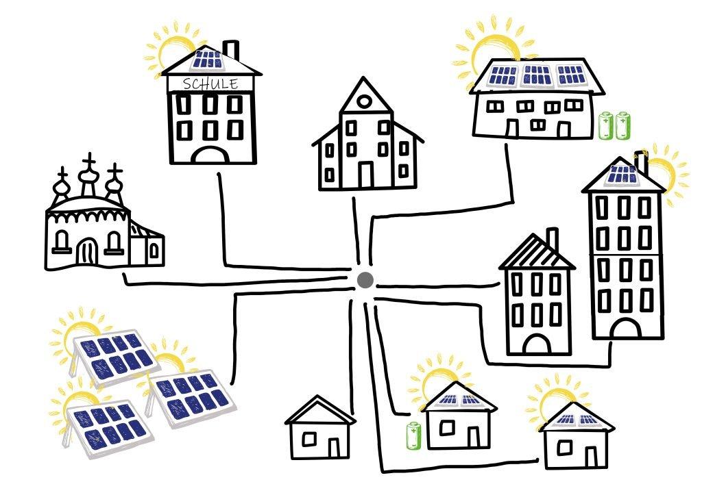 2019 PV Anlagen Gemeinschaft Community 1   Photovoltaik Österreich