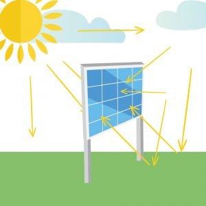 2020 01 10 Bifaziales Modul Funktion | Photovoltaik Österreich