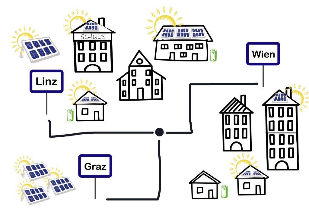 2020 BEG   Photovoltaik Österreich