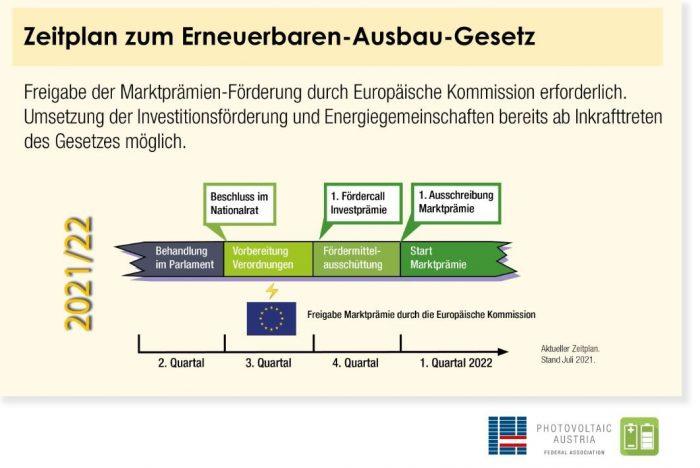 2021-07-08-EAG-Zeitplan_Juli2021-