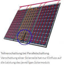parallelschaltung | Photovoltaik Österreich